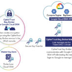 New Thales Solution Available for Google Cloud EKM