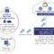 Neue Thales-Lösung für Google Cloud EKM verfügbar